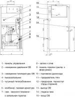 Напольный газовый котел Protherm Медведь 40 PLO